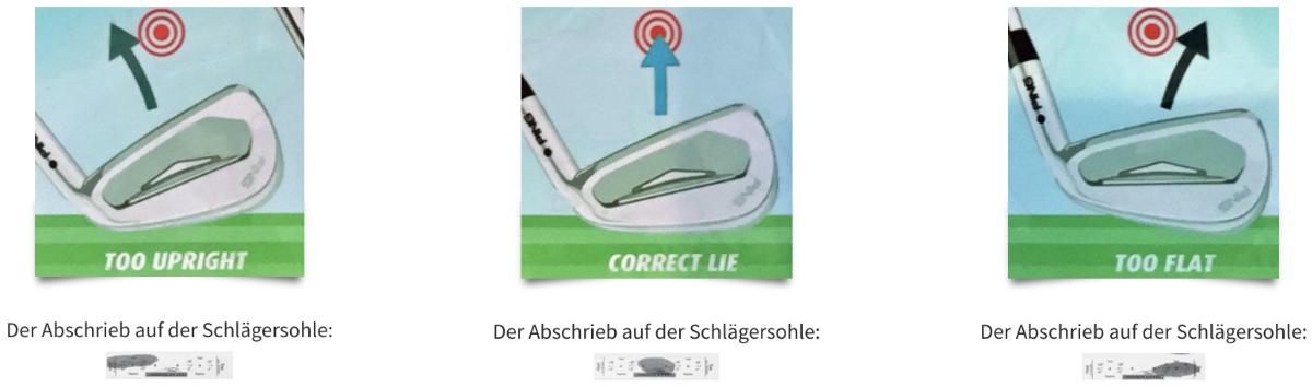 Golf Fitting