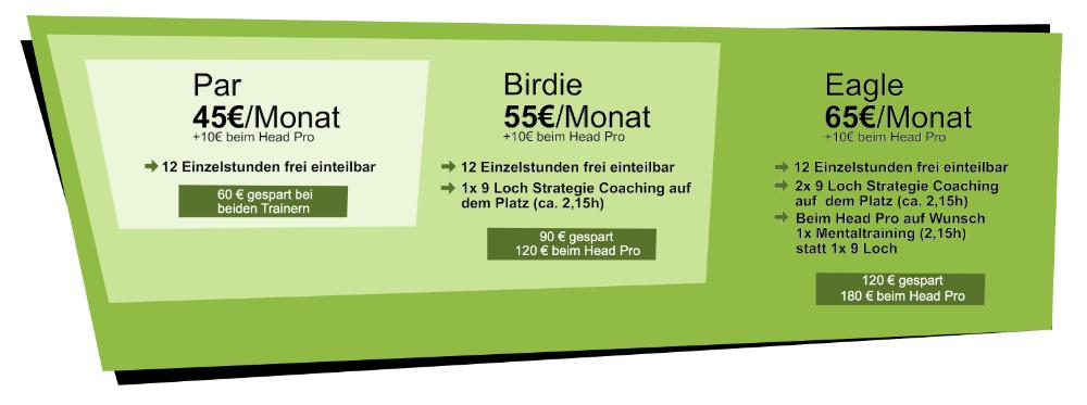 Jahrespakete-golftraining-golfpaket-My-Golf-Academy-Trainingspakete-Golftraining 2.0-Golfabo-Abotraining